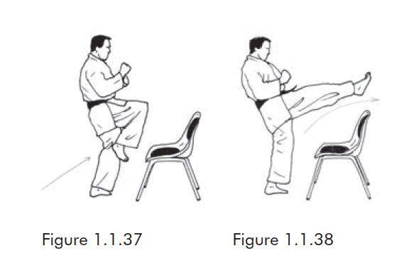 cách tập luyện cú đá tống trước