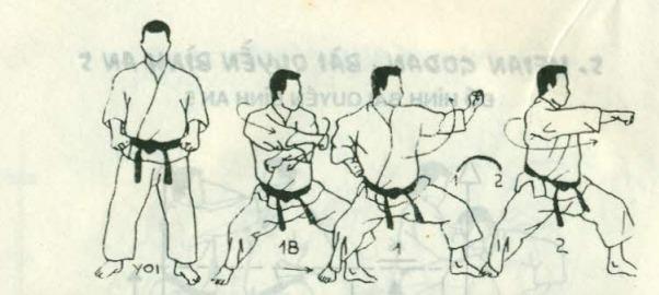 bài quyền Heian godan